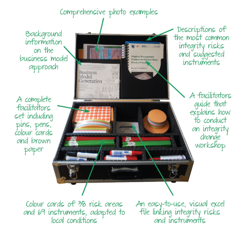 Water Integrity Management Toolbox. Copyright cewas.